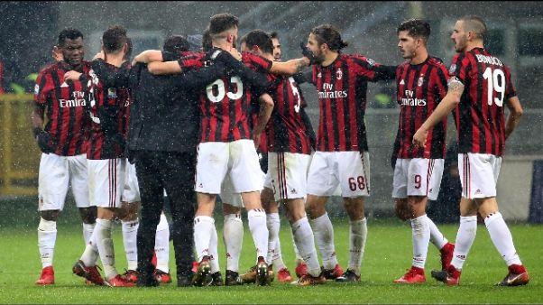 Serata relax in ritiro Milan