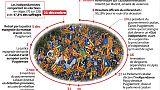 Catalogne, et après?