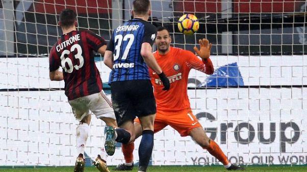 Coppa Italia: Milan in semifinale
