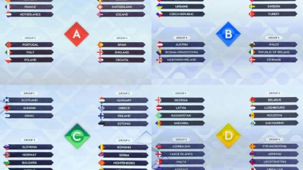 Ligue des nations: une compétition européenne (très) complexe