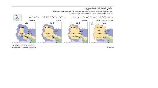استمرار فرار آلاف السوريين من مناطق القتال في عفرين والغوطة