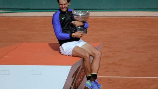 Roland-Garros: 2,2 M EUR pour le vainqueur, une hausse de 100.000 euros