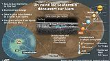 Un vaste lac souterrain découvert sur Mars