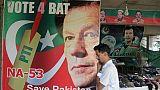Pakistan: le parti d'Imran Khan entame des pourparlers de coalition