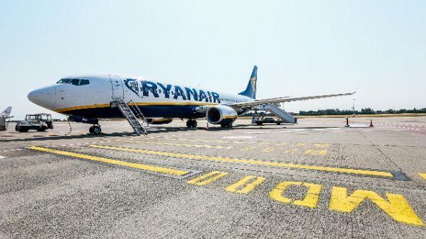 Problemi Ryanair, ritorno in pullmino