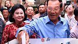 Cambodge: le parti du Premier ministre Hun Sen revendique une victoire écrasante