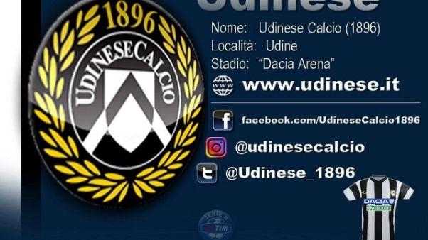 Udinese, Ripa supervisore area tecnica
