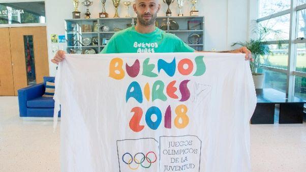 Olimpiade giovani:Beach handball ci sarà