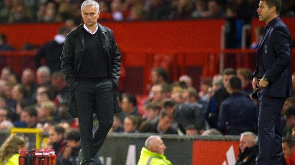 Mourinho rischia, United pensa a Zidane