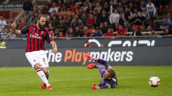 Serie A: Milan-Roma 2-1