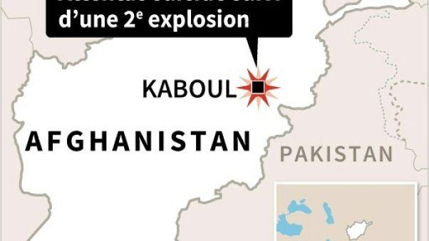 Au moins 14 morts dans un double-attentat à Kaboul