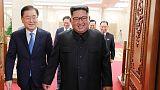 زعيم كوريا الشمالية يحدد إطارا زمنيا لنزع السلاح النووي لبلاده