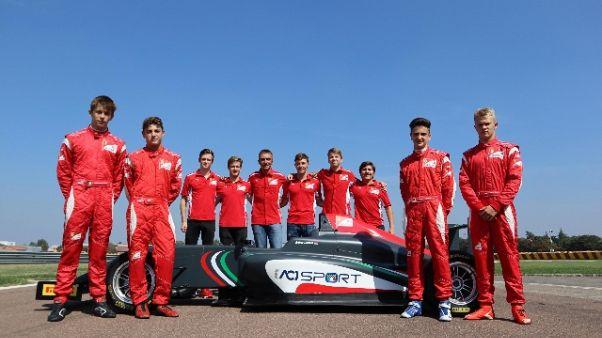 F1: a Fiorano 2/o stage Fda e Acisport