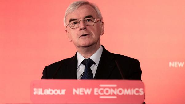 Labour says big London banks must never again be 'masters of the economy'