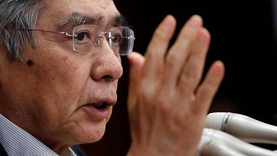 BOJ's Kuroda highlights need to look at the downside of easy policy