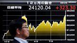نيكي يرتفع 0.22% في بداية التعامل بطوكيو