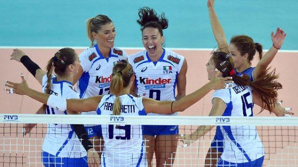 Pallavolo donne, Italia-Cuba 3-0