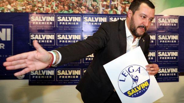 Sondaggio, Lega sfiora il 34%, M5S cala