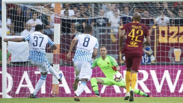 Serie A, Roma-Spal 0-2
