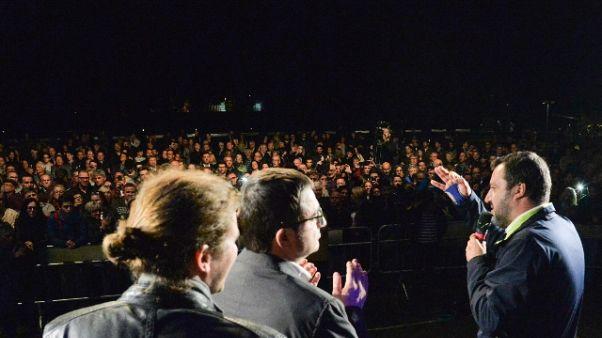 Elezioni Trentino: Lega prima, al 27,09%