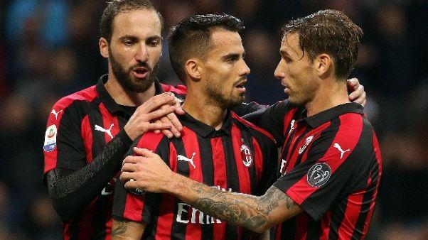 Serie A: Milan-Sampdoria 3-2