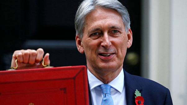 Budget shows UK not serious about erasing budget deficit by mid-2020s - IFS