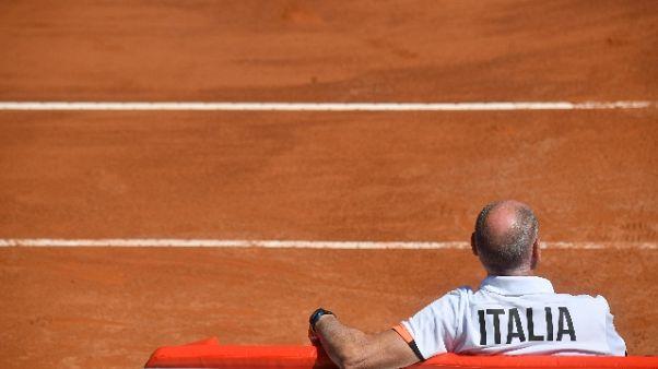 Coppa Davis '19:le sfide del primo turno