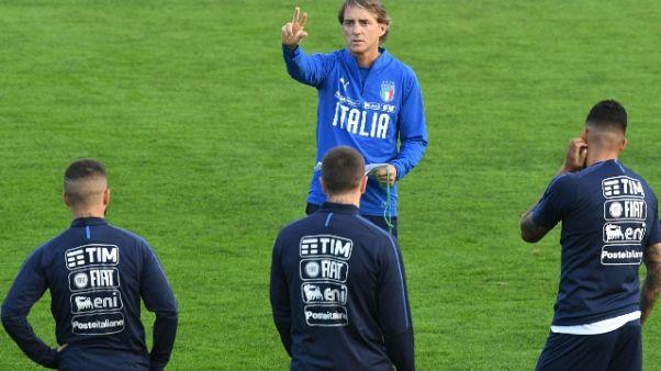 Euro 2020, incognita sorteggi per Italia