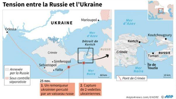 Tension entre la Russie et l'Ukraine