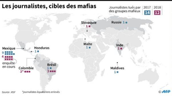 Les journalistes, cibles des mafias