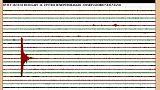 Terremoti: sciame sismico sul Vesuvio
