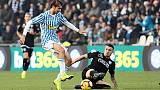 Serie A: Spal-Empoli 2-2