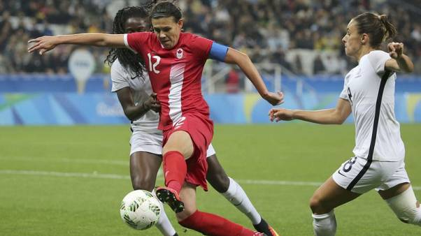 Sinclair named Canada's top women's player for 14th time