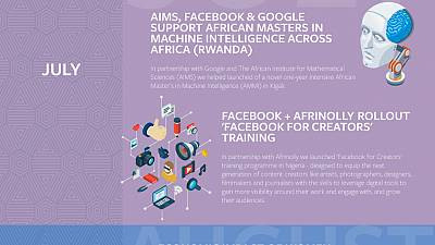 Facebook's growing momentum in Africa (Infographic)