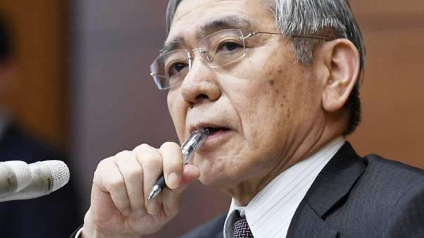 BOJ's Kuroda warns of heightening global risks