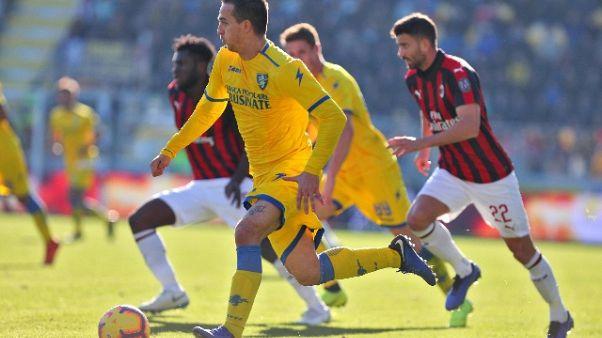 Frosinone-Milan 0-0