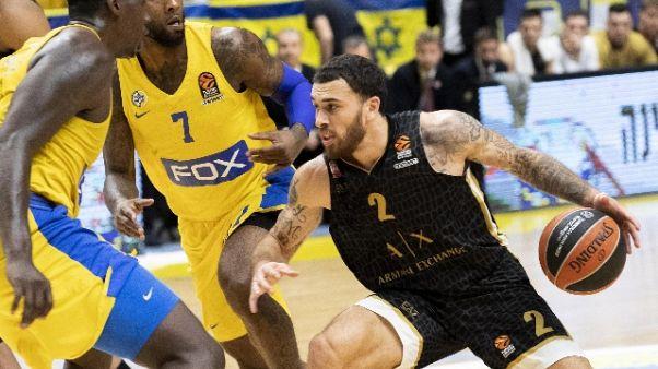 Basket: Eurolega, Maccabi-Milano 94-92