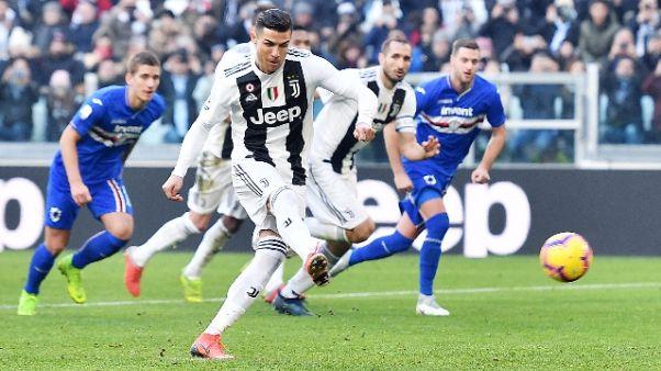 Calcio: Juventus-Sampdoria 2-1