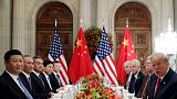 China, U.S. want to work together on trade - foreign ministry