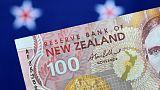دولار نيوزيلندا ينخفض مع تراجع الشهية للمخاطرة والاسترليني يهبط