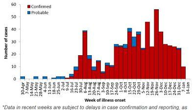 Ebola virus disease – Democratic Republic of the Congo