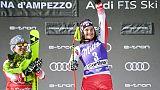 Ski: les Autrichiennes dominent la descente de Cortina d'Ampezzo, Vonn attend son heure