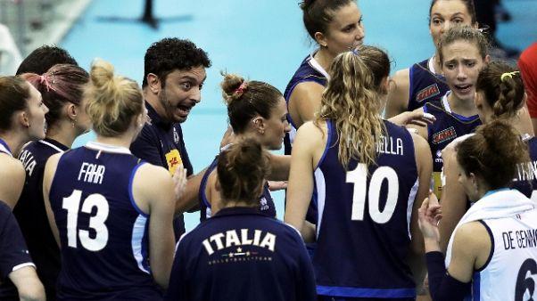 Volley: Europei donne, Italia in Polonia