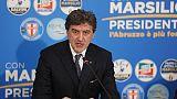 Abruzzo, Marsilio sempre avanti col 49%