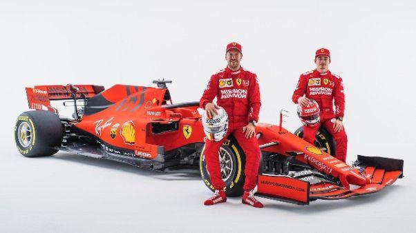 Test Montmelò, Leclerc e Ferrari davanti