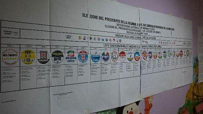 Sardegna: alle 12 affluenza del 16,7%