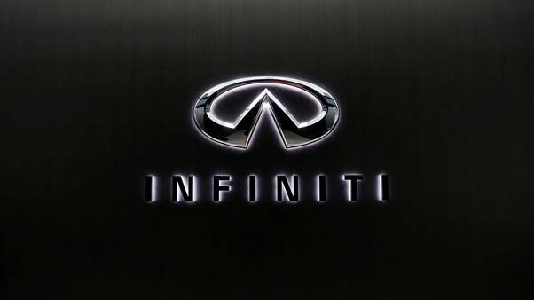 Nissan's Infiniti to exit western Europe early next year
