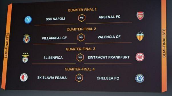 Ligue Europa: programme des quarts et des demi-finales