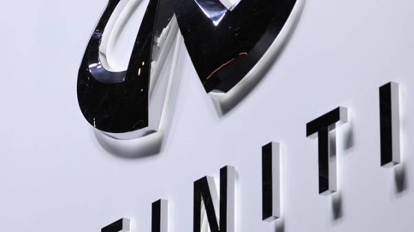 Nissan brand Infiniti aims to launch first electric car in three years, made in China