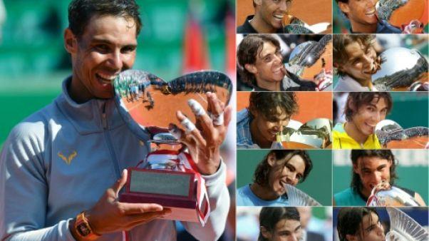 Masters 1000 de Monte-Carlo, bienvenue sur les terres de Nadal